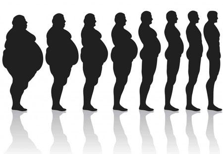 رژیم درمانی, شکم بزرگ, مشکلات ریوی
