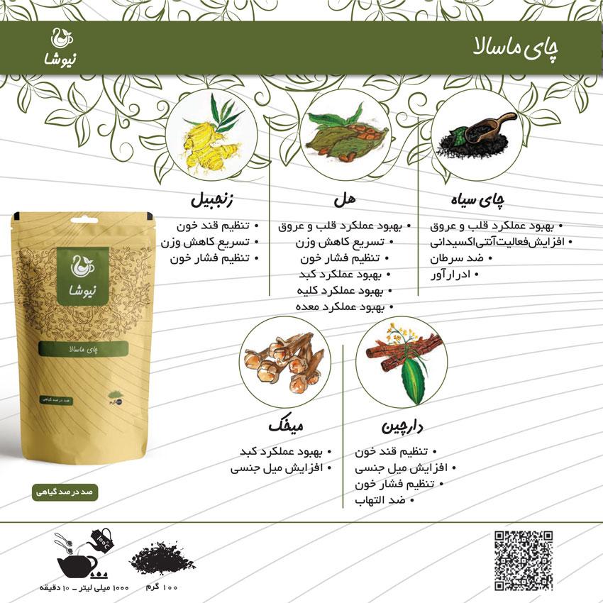 newsha masala tea 11 - با این 4 دمنوش فوق العاده ریه ها ی خود را از سموم پاک کنید